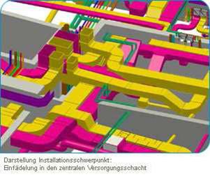 3D Planung- technische Gebäudeausrüstung