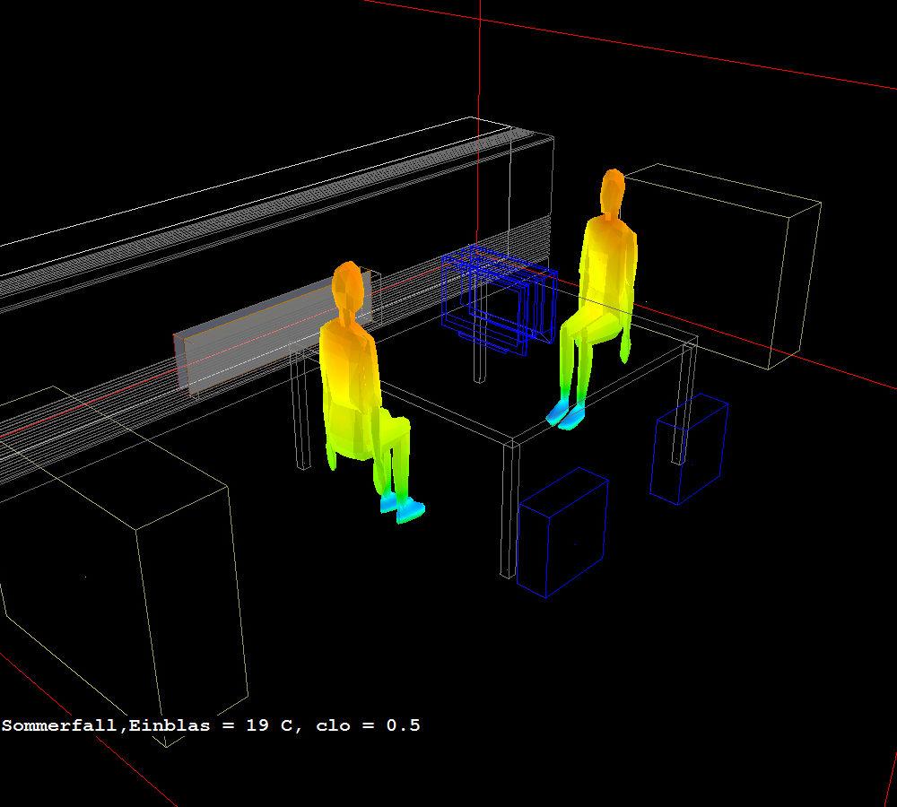 Fluiddynamische Simulation für einen Büroraum